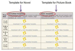 How to publish and sell a paperback book on createspace for Createspace formatted template
